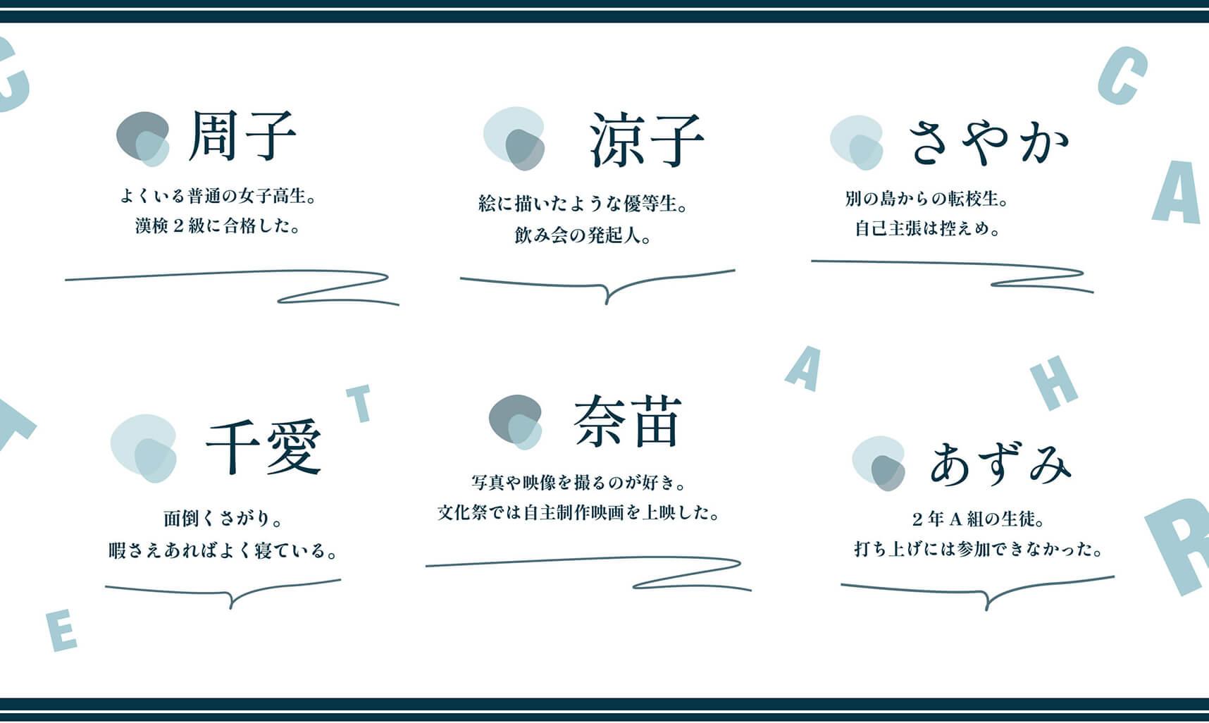 character-image